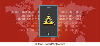 internet data virus malware mobile phone