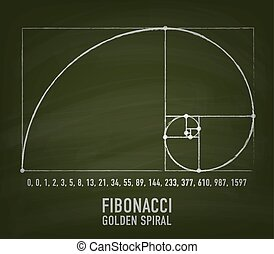 Approximation of Golden Ratio Spiral by Fibonacci numbers...