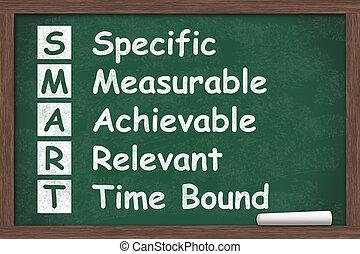 Writing your SMART Goals, The SMART Goals written on a...
