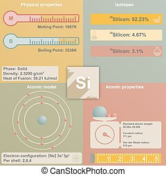 Infographic of Silicon - Large and colorful infografic of...