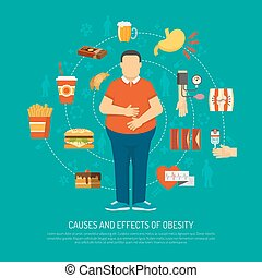 Obesity Concept Illustration - Color illustration causes and...