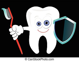 Dental protection concept