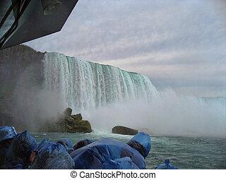 Under the Waterfalls in Niagara Falls