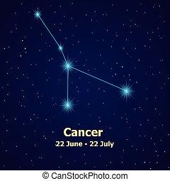 Symbol Cancer zodiac sign. - Symbol: Cancer Zodiac Sign....