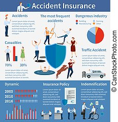 Accident Insurance Infographics - Accident insurance...