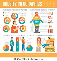 Obesity Concept Infographic - Infographic showing harmful of...