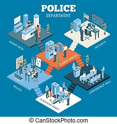 Police Department Isometric Concept - Police department...
