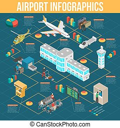Isometric Airport Infographics - Airport infographics with...