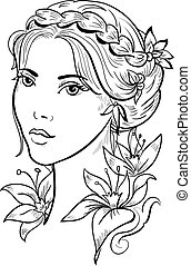 Stylish beautiful model for fashion design Hand-drawn...