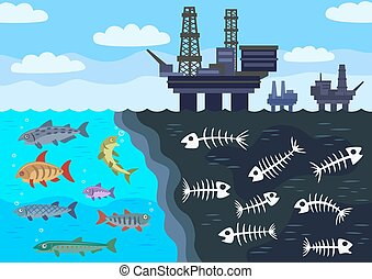 Sea water pollution by oil.
