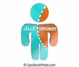 Diet Supplements Health Nutrition Vitamins Body Wellness...