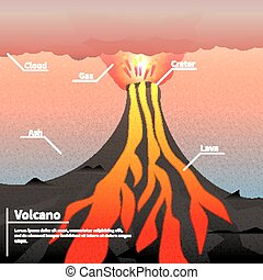 Vector illustration of an active volcano