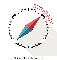 Compass showing strategy direction