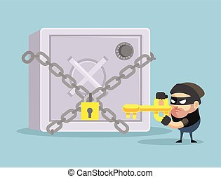Hacking bank safe