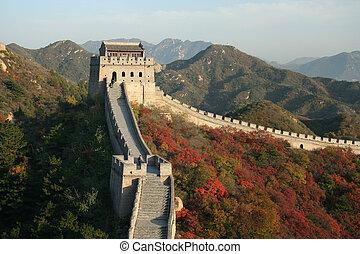 Great Wall - Badaling sector of Great Wall, China, Beijing