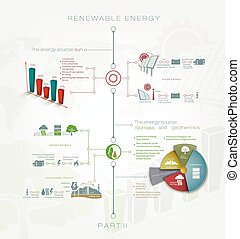 Detailed infographics Renewable or regenerative energy of...