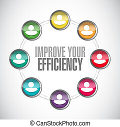 Improve Your Efficiency people network sign concept...