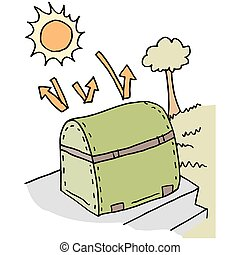 Barbecue protected by cover - An image of a Barbecue...