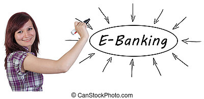 E-Banking - young businesswoman drawing information concept...