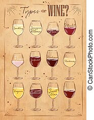 Poster wine kraft - Poster wine types with main types of...