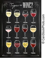 Poster wine chalk - Poster wine types with main types of...