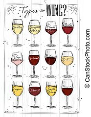 Poster wine wood - Poster main types of wine sparkling,...