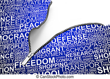 background concept wordcloud of human rights - blank zipper...