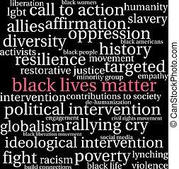 Black Lives Matter Word Cloud - Black Lives Matter word...