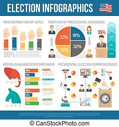 Presidential Election Infographics - Election infographic...