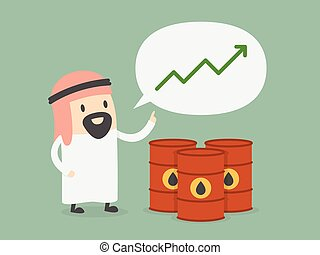 Oil price growth