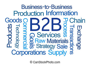 Busines to Business Word Cloud on White Background