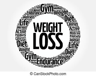 Weight Loss circle word cloud, fitness, sport, health...