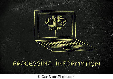 laptop with circuit brain on screen, processing information