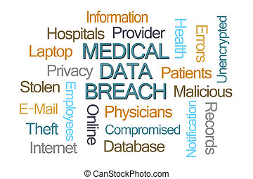 Medical Data Breach Word Cloud