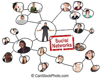 Social Networks - Linking grid of the social networks of a...