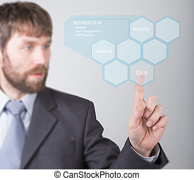 technology, internet and networking concept - businessman pressing idea button on virtual screens. Internet technologies in business