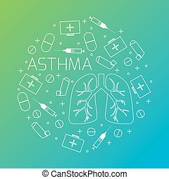 Asthma medical poster