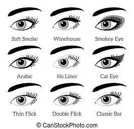 Eye makeup types Vector infographic Makeup eyelash, beauty...