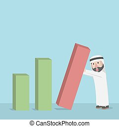 arab businessman collapse bar graph