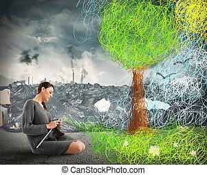 裁縫, 自然, 汚染