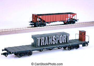 begrepp,  transport