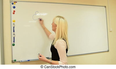 Young teacher writing education word on whiteboard - Young...