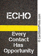Business Acronym ECHO Every Contact Has Opportunity -...