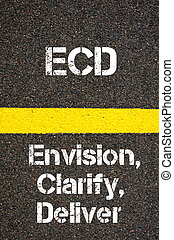 Business Acronym ECD Envision, Clarify, and Deliver -...