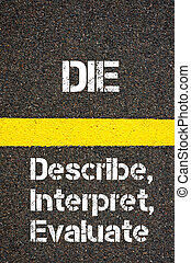 Business Acronym DIE Describe, Interpret, Evaluate - Concept...