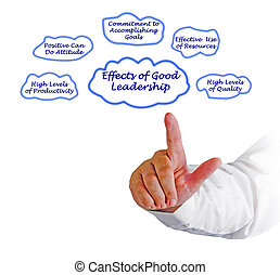 Effects of Good Leadership