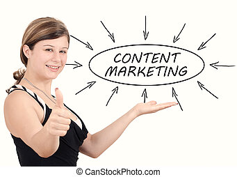 Content Marketing - young businesswoman introduce process...