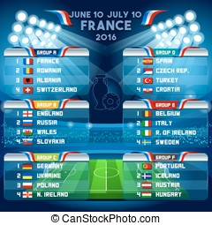 Cup EURO 2016 Final Schedule - Cup EURO 2016 final...