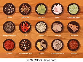 Flat flavorful spices and condiments icon