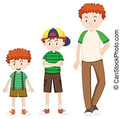 Boy growing up to man illustration